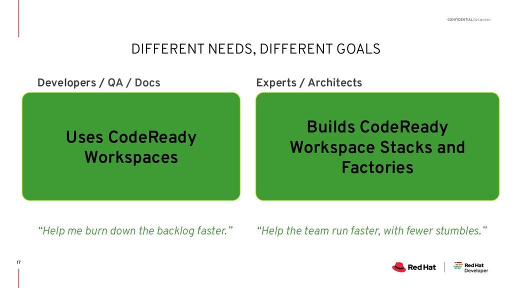 CONFIDENTIAL Designator Developers / QA / Docs ...