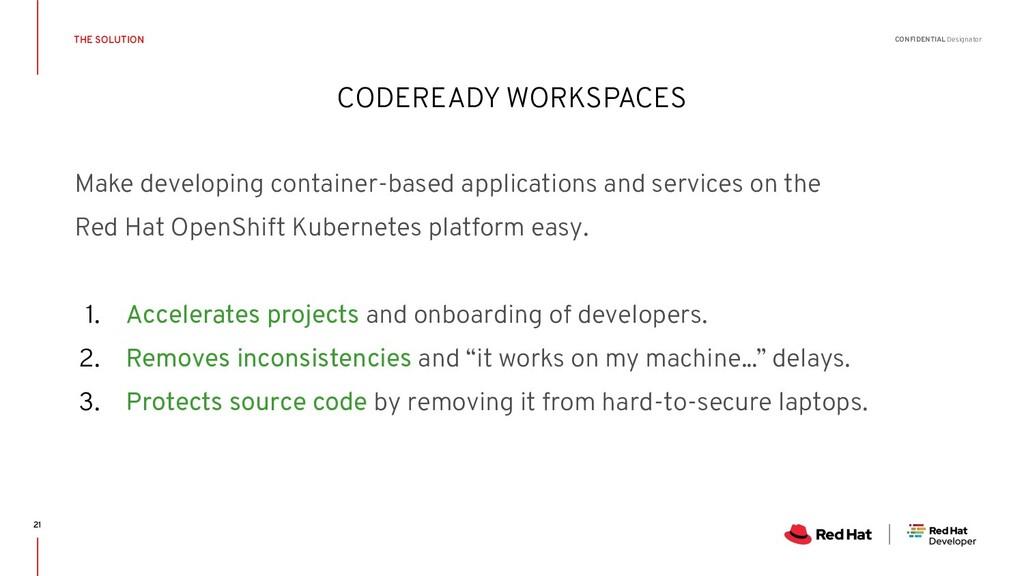 CONFIDENTIAL Designator Make developing contain...