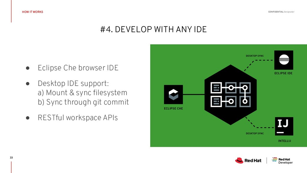 CONFIDENTIAL Designator #4. DEVELOP WITH ANY ID...