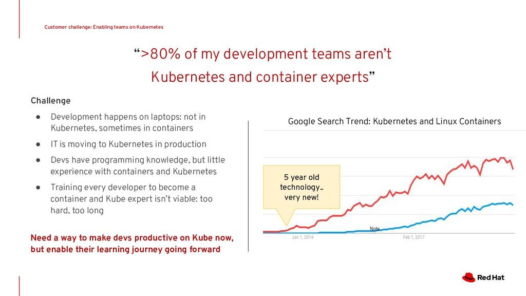 """>80% of my development teams aren't Kubernetes..."