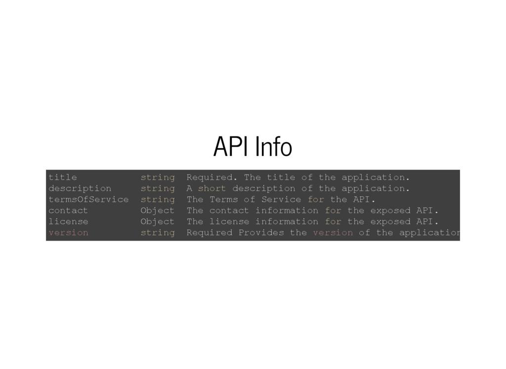 API Info t i t l e s t r i n g R e q u i r e d ...