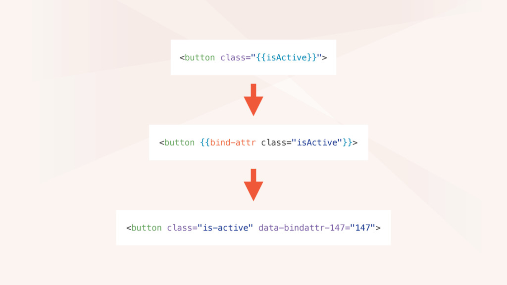"""<button {{bind-attr class=""""isActive""""}}> <button..."""