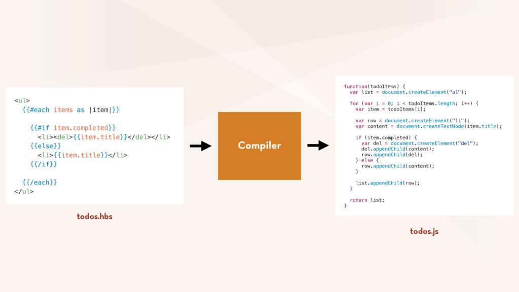 function(todoItems) { var list = document.creat...