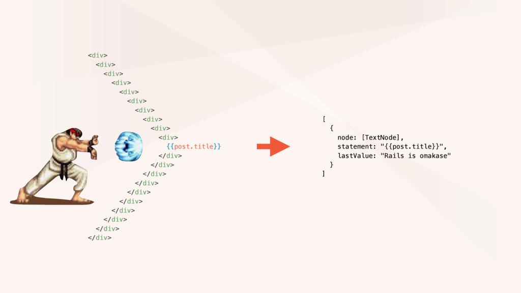 "[ { node: [TextNode], statement: ""{{post.title}..."
