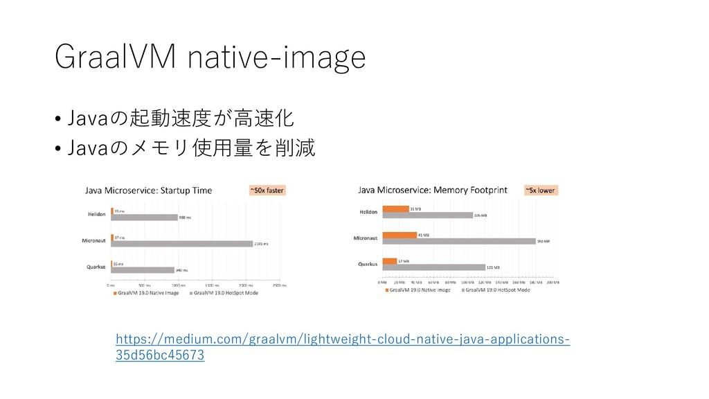 GraalVM native-image • Javaの起動速度が高速化 • Javaのメモリ...
