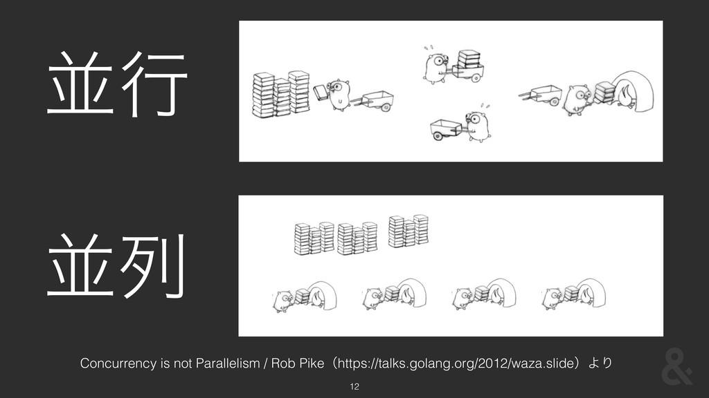 12 ฒߦ ฒྻ Concurrency is not Parallelism / Rob P...