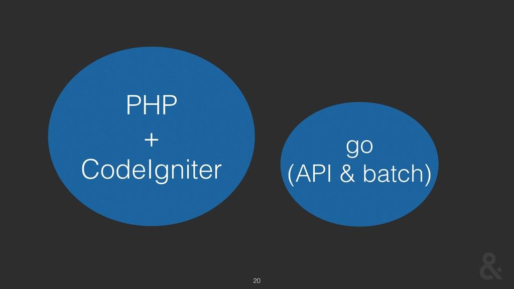 20 PHP + CodeIgniter go (API & batch)