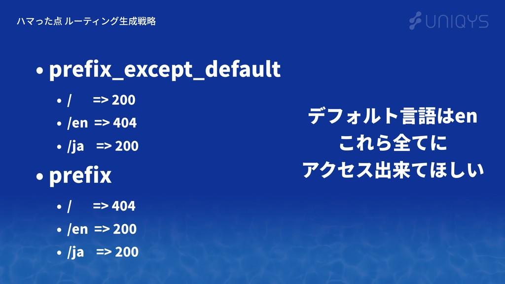 ハマった点 ルーティング⽣成戦略 • prefix_except_default • / => ...