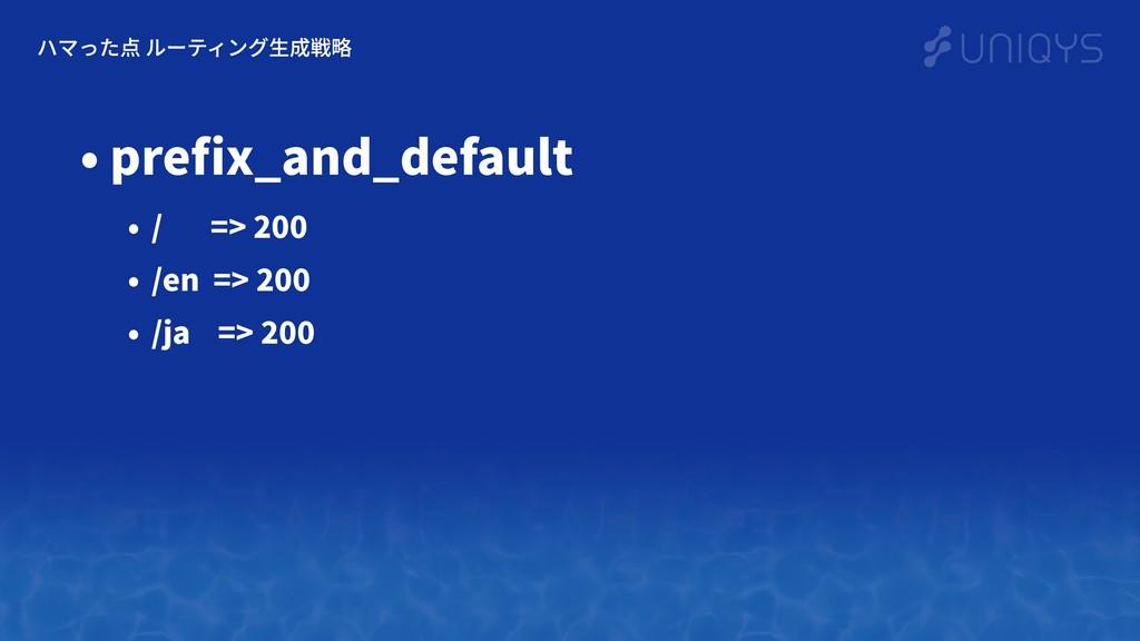 ハマった点 ルーティング⽣成戦略 • prefix_and_default • / => 200...