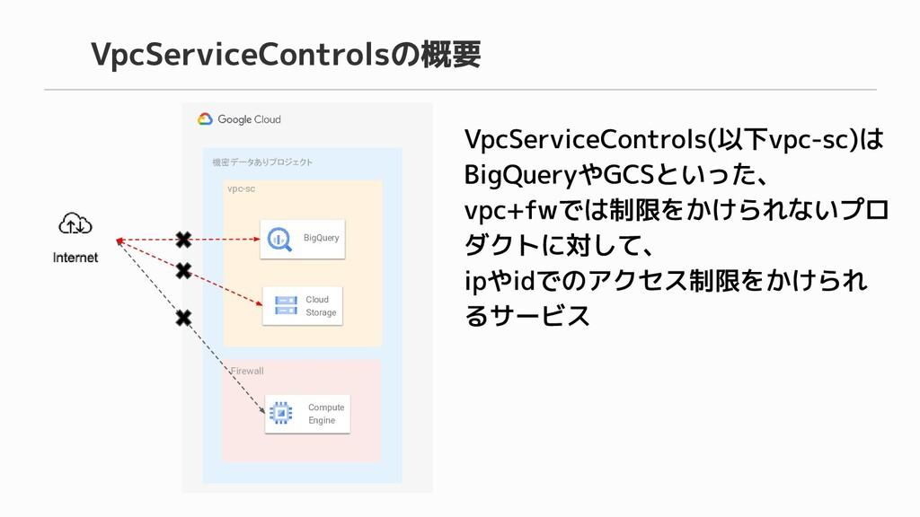 機密データありプロジェクト vpc-sc BigQuery Cloud Storage Fir...