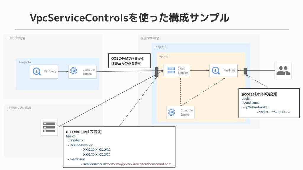 機密オンプレ環境 一般GCP環境 機密GCP環境 ProjectA ProjectB vpc-...