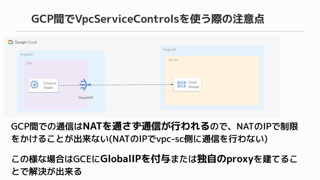 ProjectA VPC Compute Engine ProjectB vpc-sc Clo...