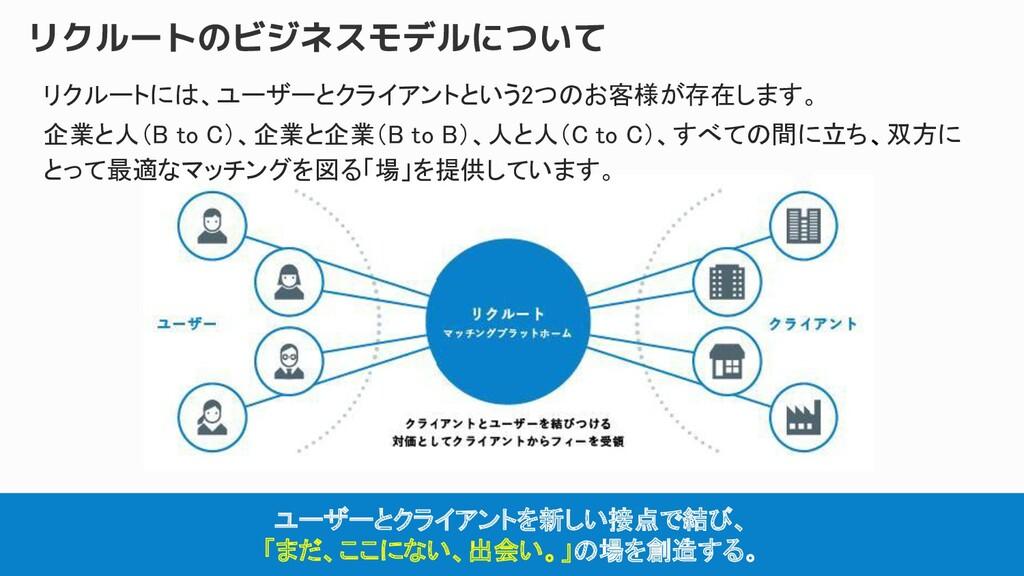 6 リクルートには、ユーザーとクライアントという2つのお客様が存在します。 企業と人(B t...