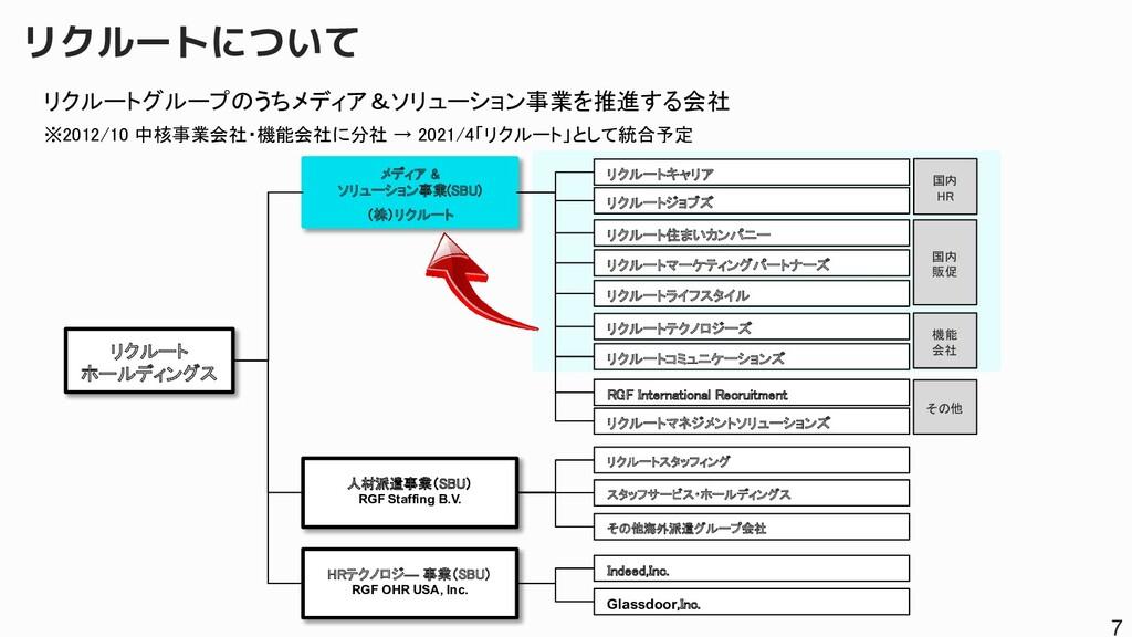 リクルートグループのうちメディア&ソリューション事業を推進する会社 ※2012/10 中核事...