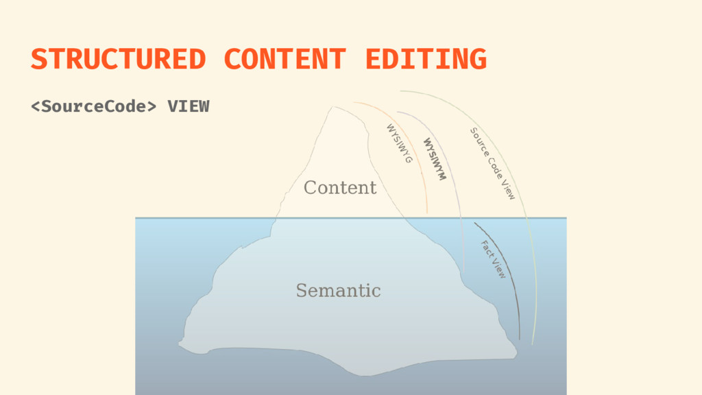 STRUCTURED CONTENT EDITING <SourceCode> VIEW