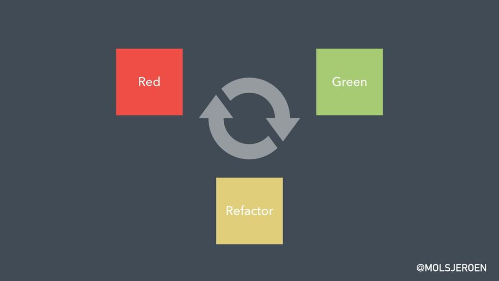 @MOLSJEROEN Green Red Refactor