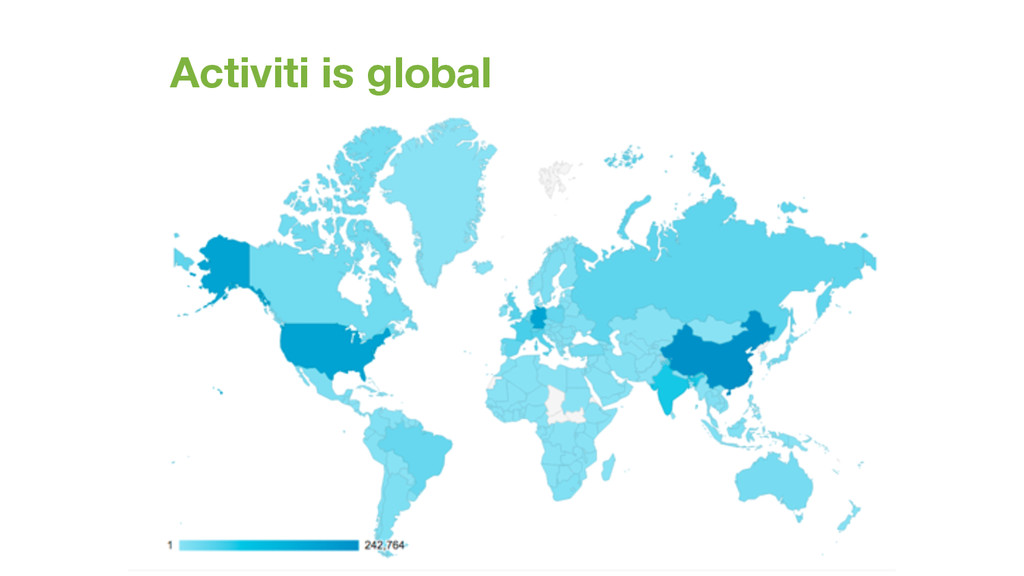Activiti is global
