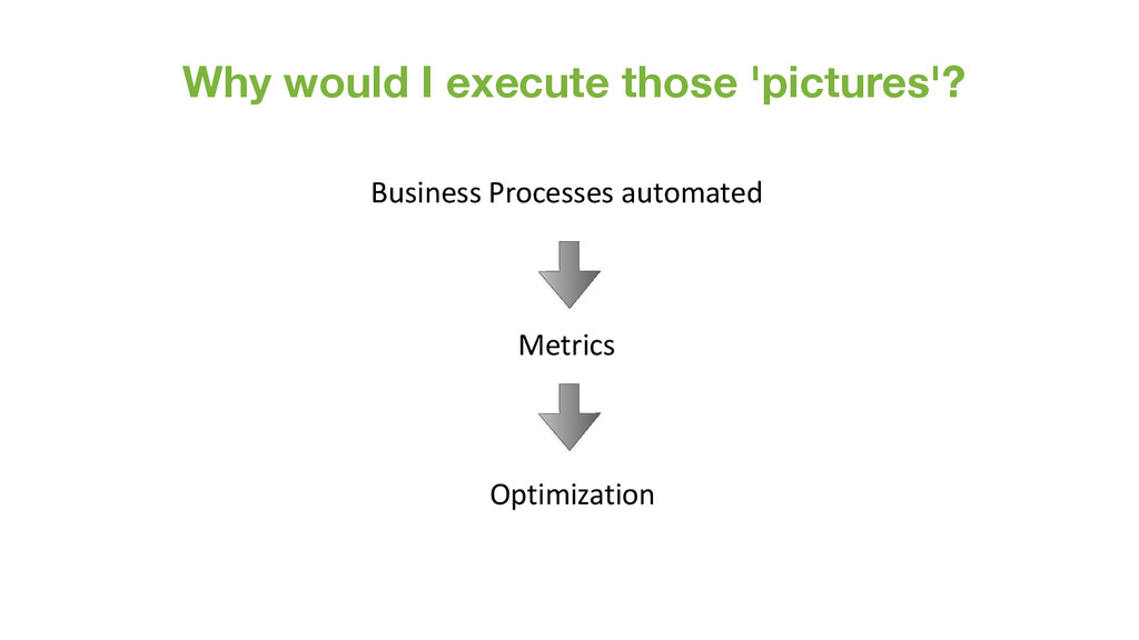 Why would I execute those 'pictures'? Business...