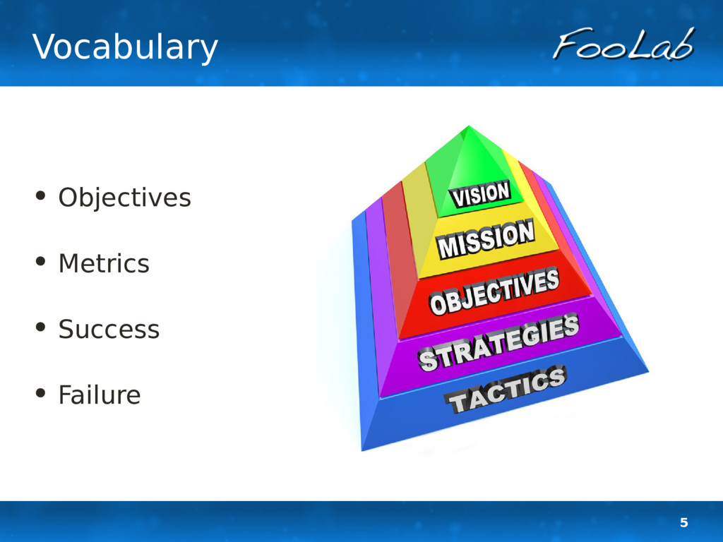 5 Vocabulary • Objectives • Metrics • Success •...