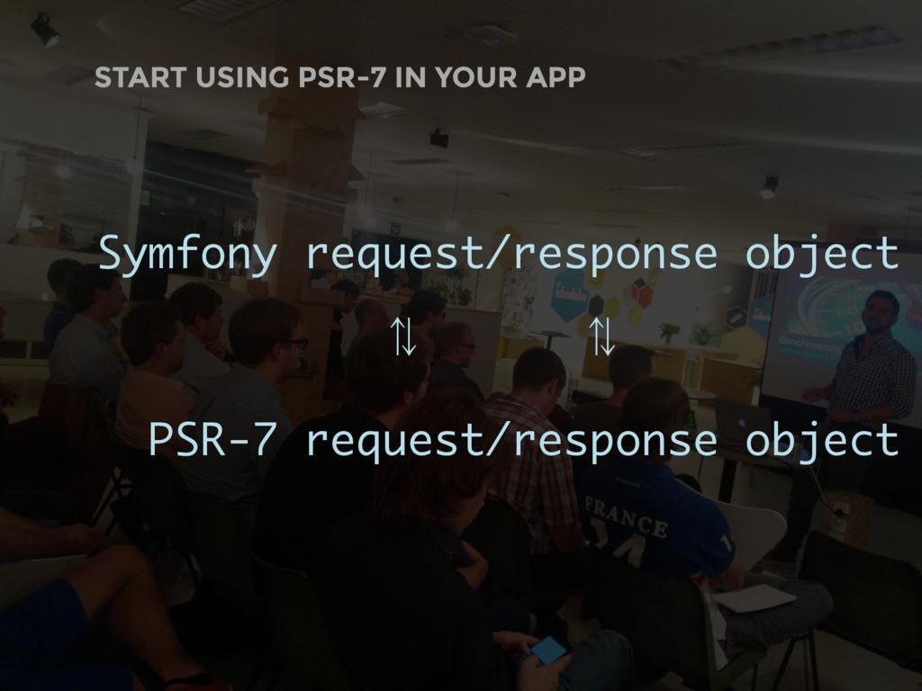 START USING PSR-7 IN YOUR APP Symfony request/r...