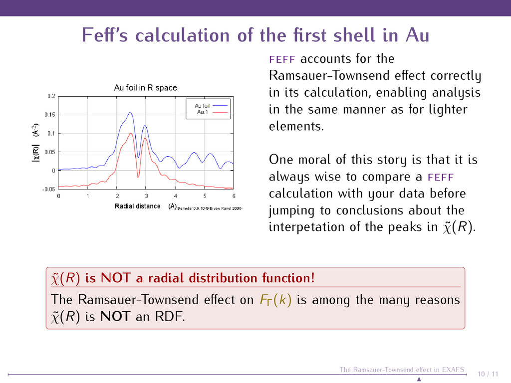 Feff's calculation of the first shell in Au accou...