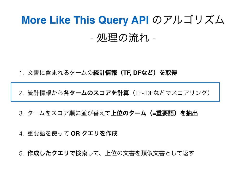 More Like This Query API ͷΞϧΰϦζϜ - ॲཧͷྲྀΕ - 1. จ...