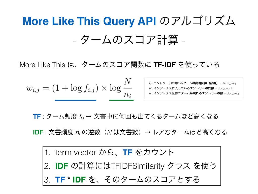 More Like This Query API ͷΞϧΰϦζϜ - λʔϜͷείΞܭ -...