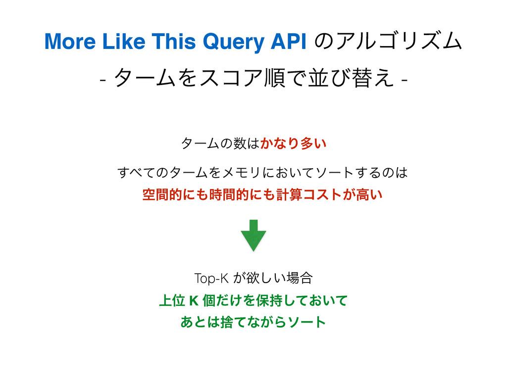 More Like This Query API ͷΞϧΰϦζϜ - λʔϜΛείΞॱͰฒͼ...