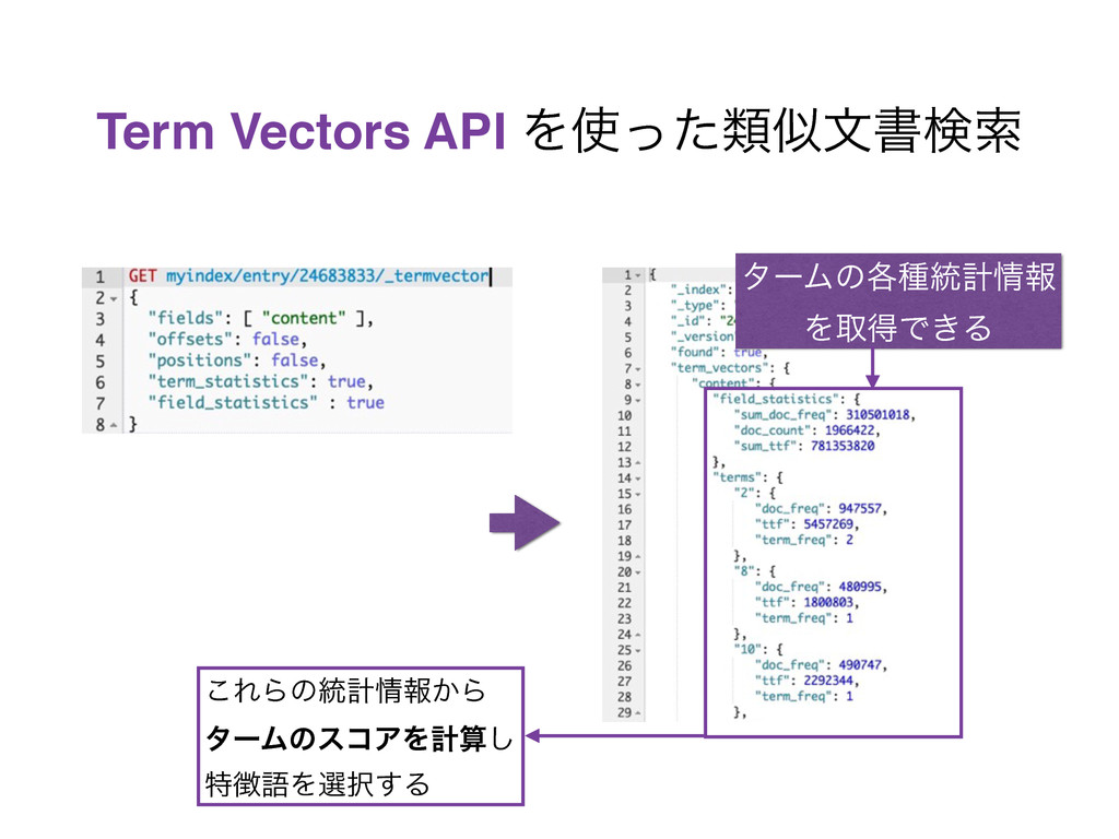 Term Vectors API Λͬͨྨจॻݕࡧ λʔϜͷ֤छ౷ܭใ ΛऔಘͰ͖Δ ...