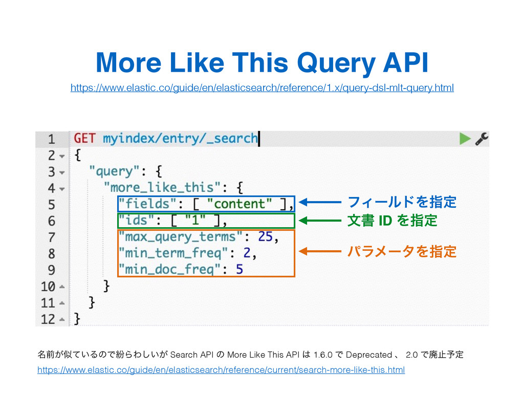 More Like This Query API https://www.elastic.co...