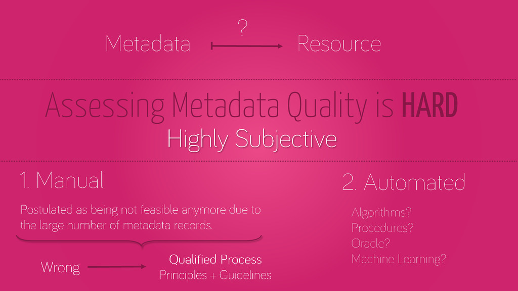 Assessing Metadata Quality is HARD