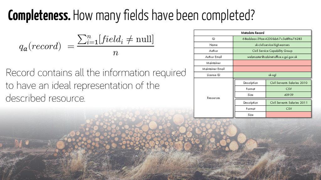 Completeness. How many fields have been complet...
