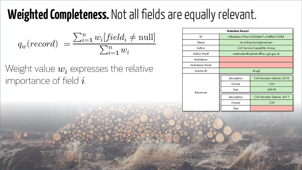 Weighted Completeness. Not all fields are equal...