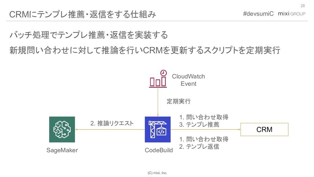 (C) mixi, Inc. #devsumiC バッチ処理でテンプレ推薦・返信を実装する 新...