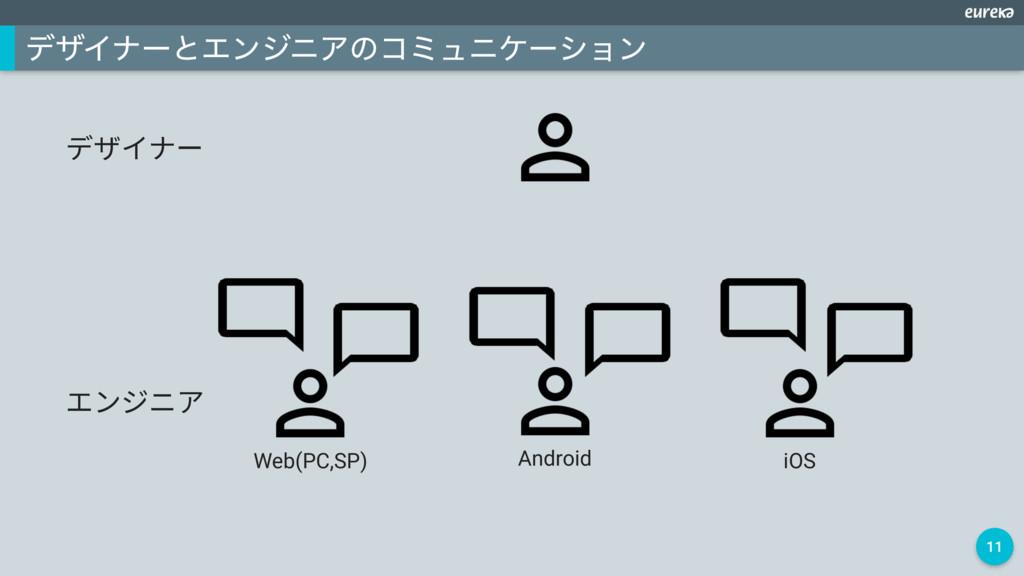 11 σβΠφʔͱΤϯδχΞͷίϛϡχέʔγϣϯ رؠ؎ش٦ ؒٝآص، iOS Androi...