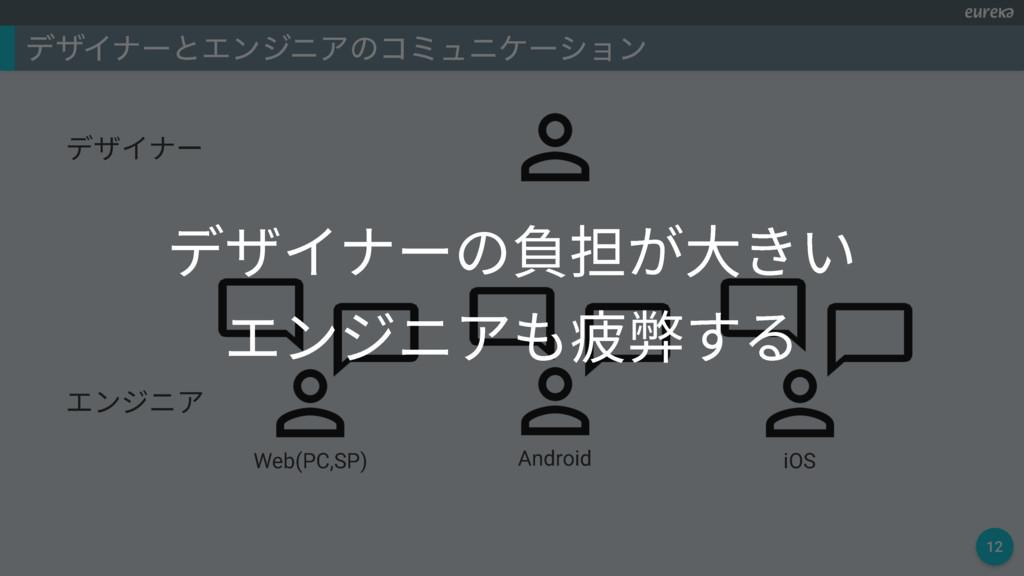 12 σβΠφʔͱΤϯδχΞͷίϛϡχέʔγϣϯ رؠ؎ش٦ ؒٝآص، iOS Androi...