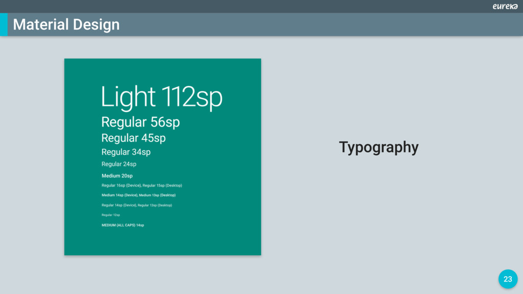 23 Material Design Typography