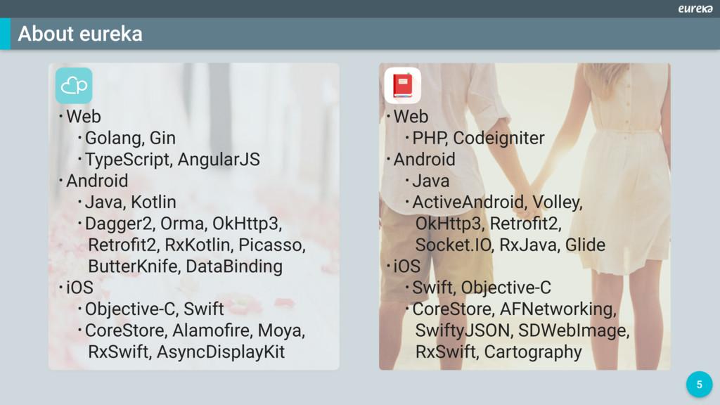 5 About eureka • Web • Golang, Gin • TypeScript...
