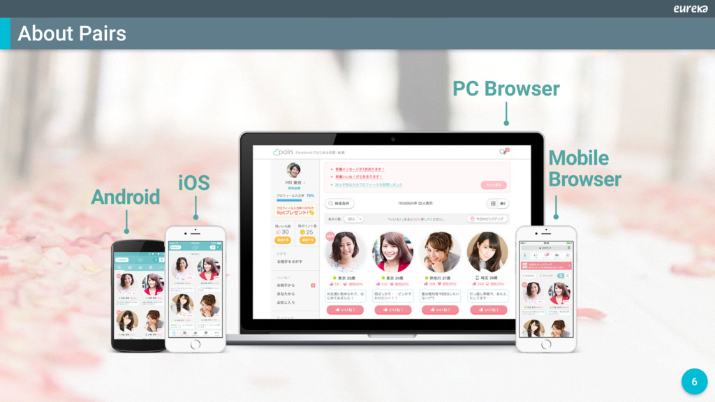 6 About Pairs PC Browser Android Mobile Browser...