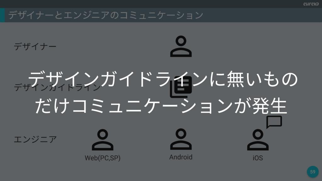 59 σβΠφʔͱΤϯδχΞͷίϛϡχέʔγϣϯ رؠ؎ش٦ ؒٝآص، iOS Androi...