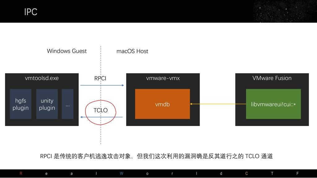 IPC Windows Guest macOS Host vmware-vmx VMware ...