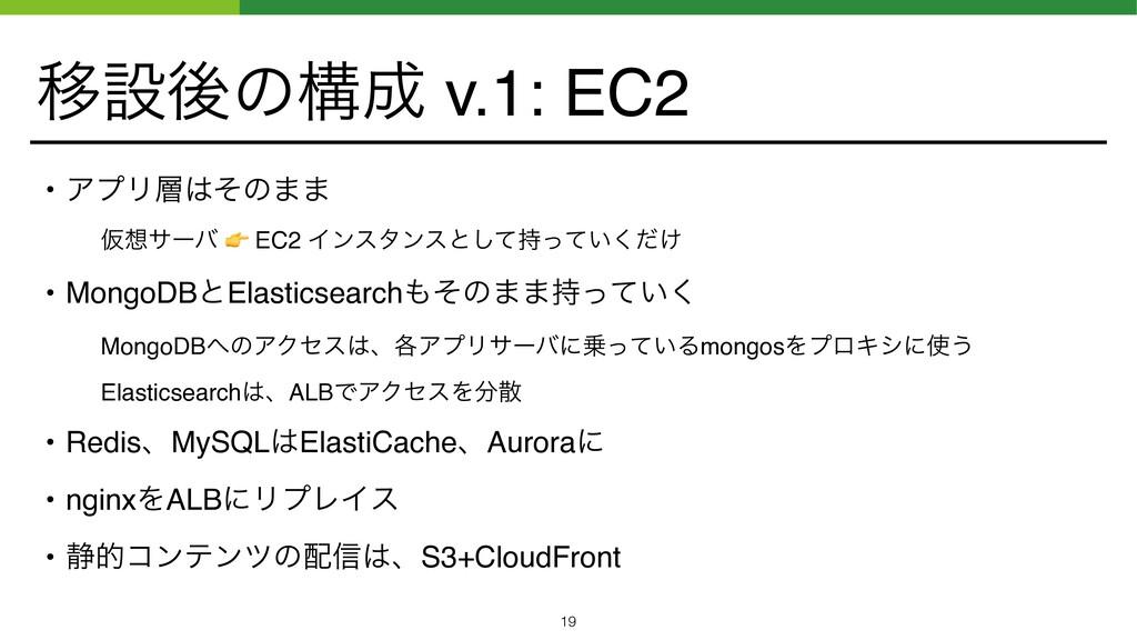 Ҡઃޙͷߏ v.1: EC2 • ΞϓϦͦͷ·· Ծαʔό  EC2 Πϯελϯεͱ͠...