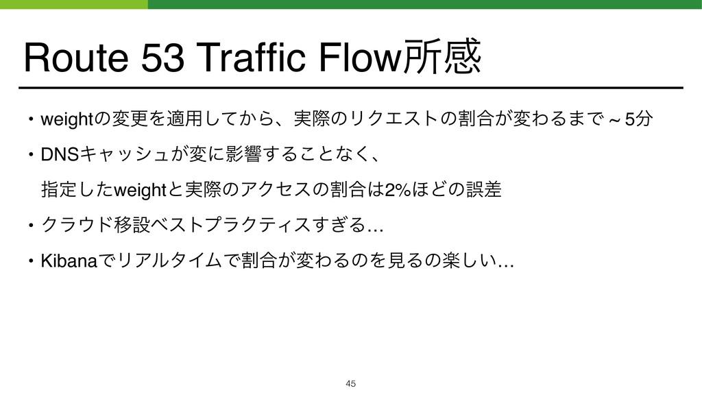 Route 53 Traffic Flowॴײ • weightͷมߋΛద༻͔ͯ͠Βɺ࣮ࡍͷϦΫ...