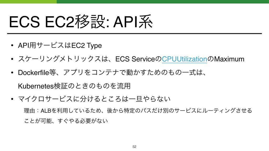 ECS EC2Ҡઃ: APIܥ • API༻αʔϏεEC2 Type • εέʔϦϯάϝτϦ...
