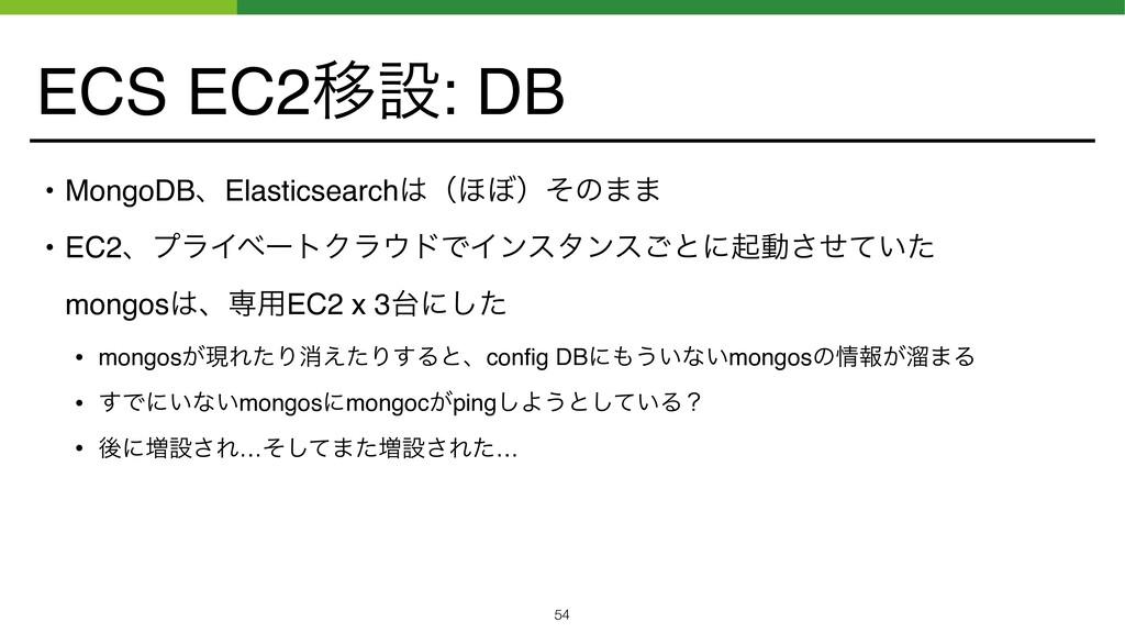 ECS EC2Ҡઃ: DB • MongoDBɺElasticsearchʢ΄΅ʣͦͷ·· ...