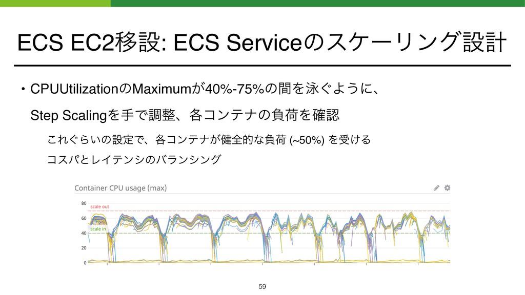 ECS EC2Ҡઃ: ECS ServiceͷεέʔϦϯάઃܭ • CPUUtilizatio...