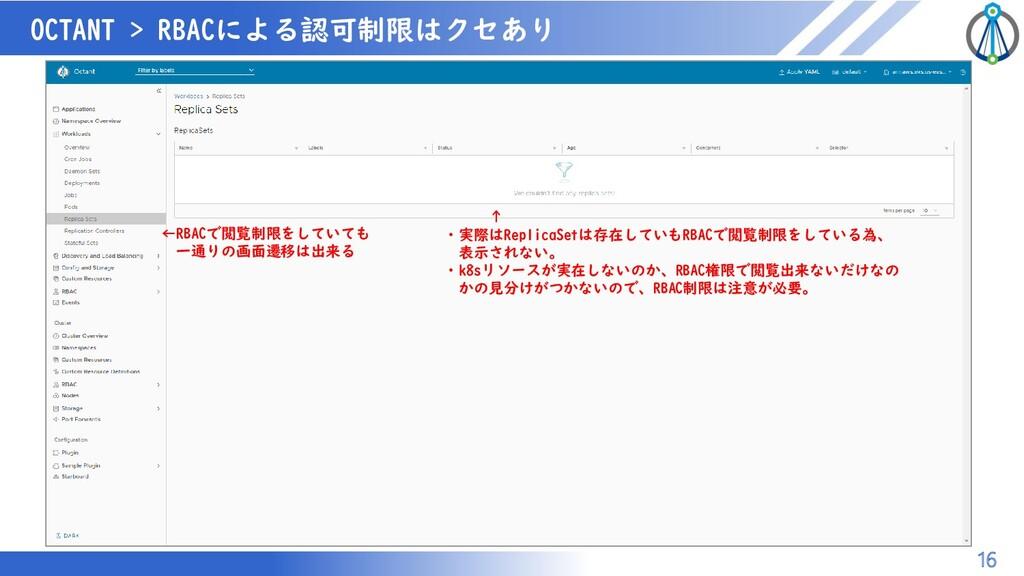 マスター タイトルの書式設定 OCTANT > RBACによる認可制限はクセあり 16 ←RB...