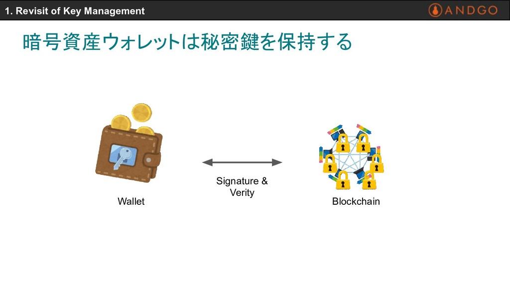 暗号資産ウォレットは秘密鍵を保持する 1. Revisit of Key Management...