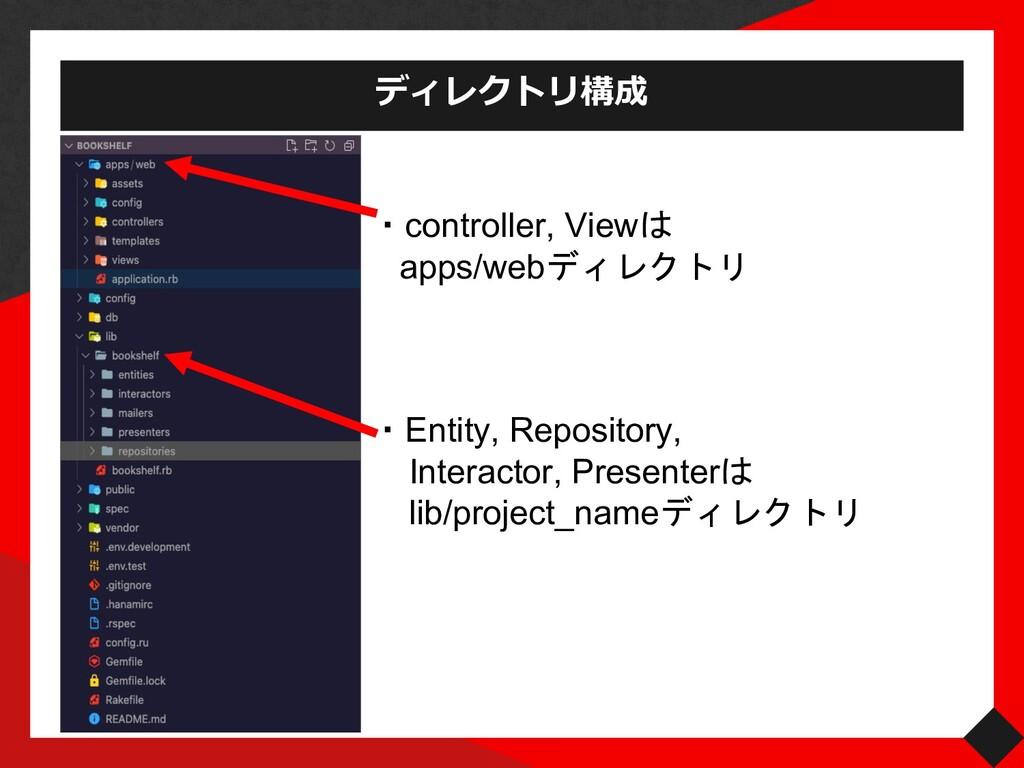 ディレクトリ構成 ・controller, Viewは apps/webディレクトリ ・Ent...