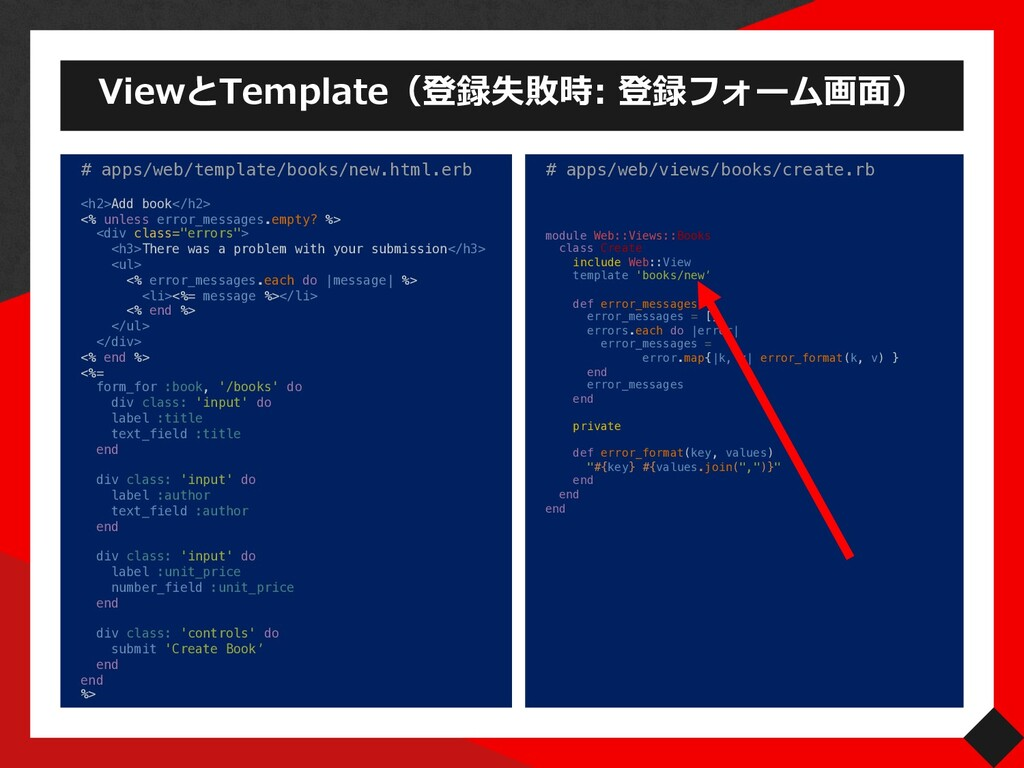 ViewとTemplate(登録失敗時: 登録フォーム画⾯) # apps/web/templ...
